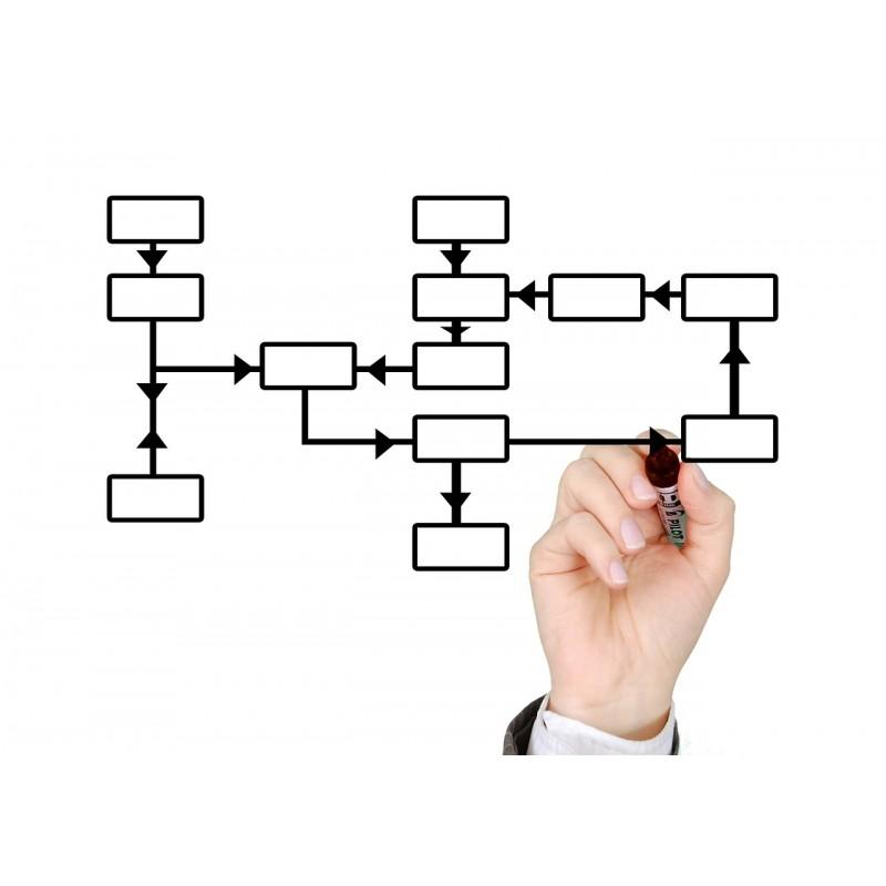 comment faire des liens sématniques