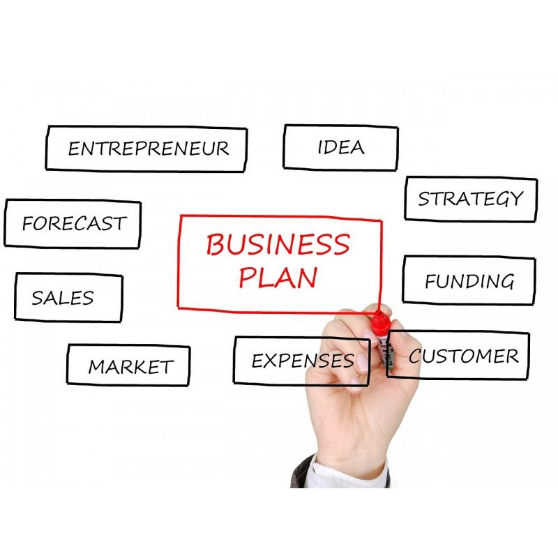 Un Business Plan, c\'est quoi ?