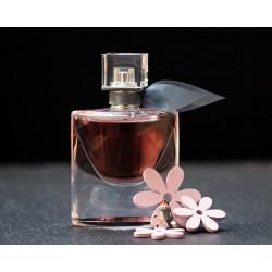L'essentiel sur le flaconnage en parfumerie