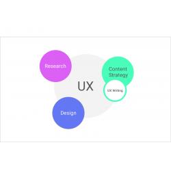 Comment l'ux writer peut améliorer l'ux design d'un site ?