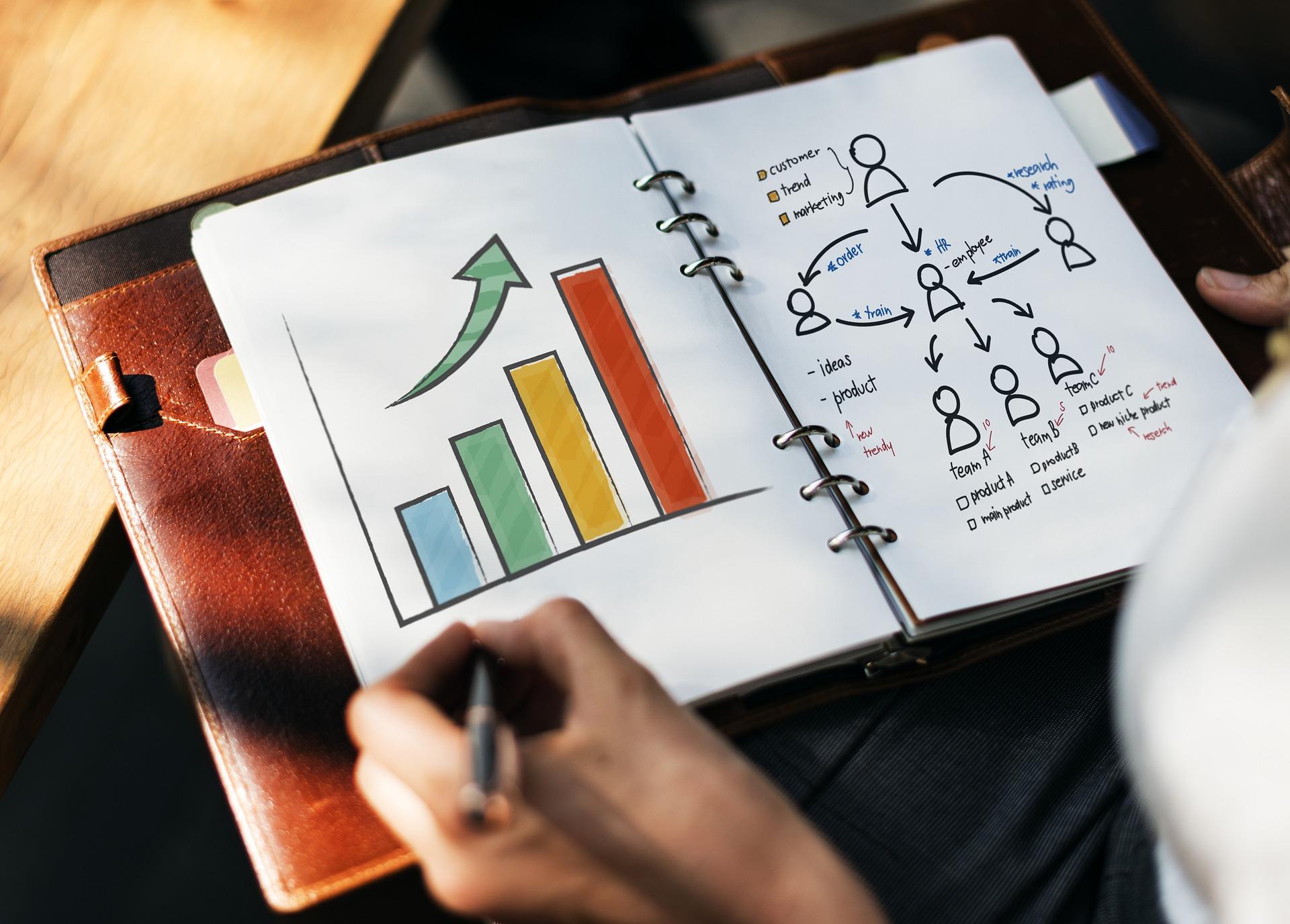 La stratégie marketing doit correspondre au prospect cible